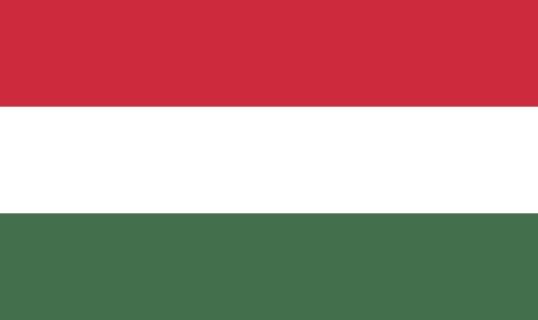 Kviz: Upoznaj Mađarsku
